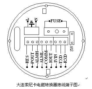 EMFM电磁流量计接线