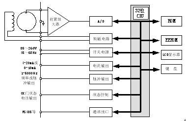 电磁流量计电路结构图