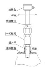 电磁流量计产品图
